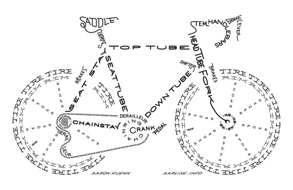 Tips for Cycling Newbies: Bike Parts